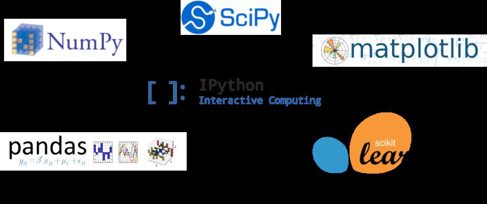 logo-stack-python